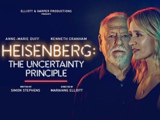 Heisenberg: The Uncertainty Principle#3